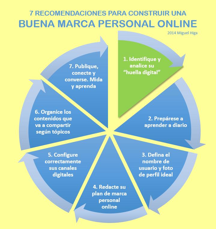 recomendaciones-marca-personal