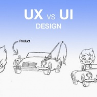 ¿Diseño UX vs diseño UI?