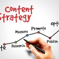Principales pasos a seguir para el éxito de una estrategia de content marketing